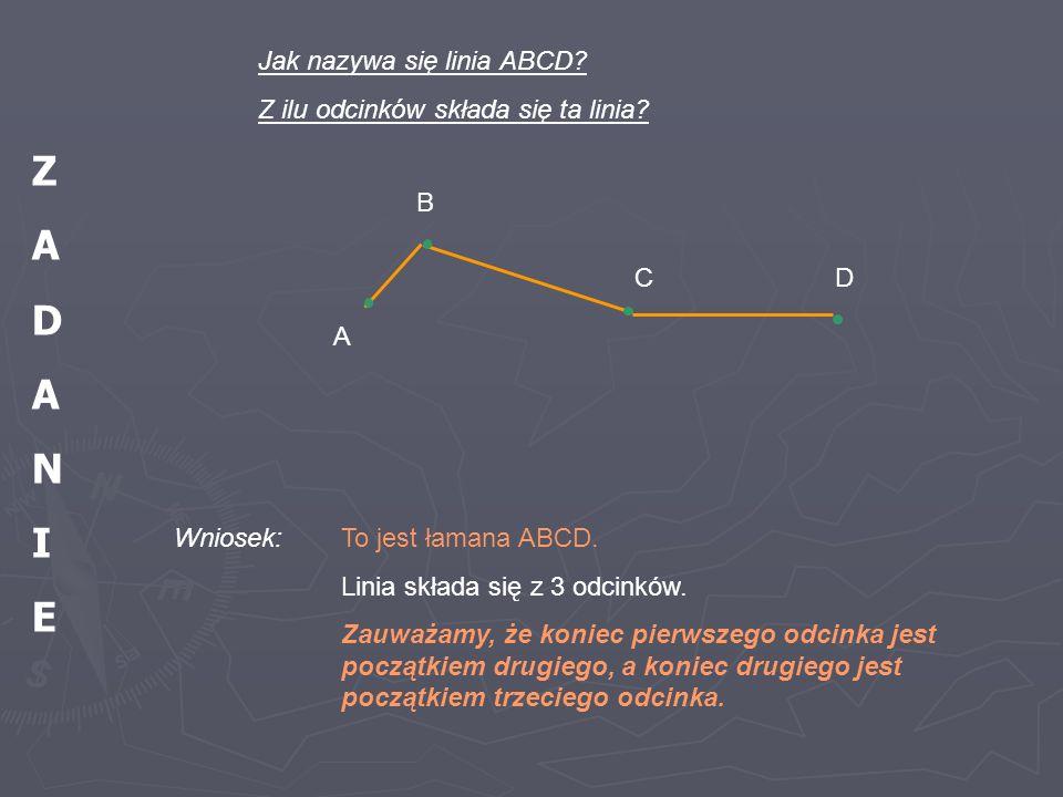 Z A D N I E Jak nazywa się linia ABCD