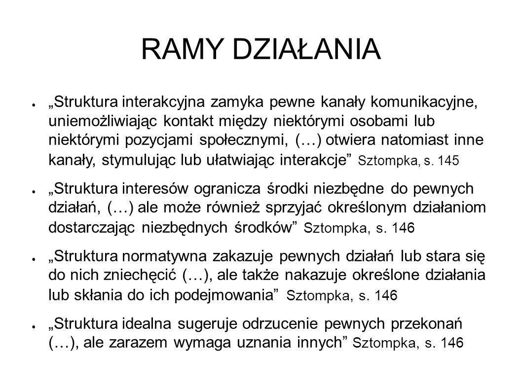 RAMY DZIAŁANIA