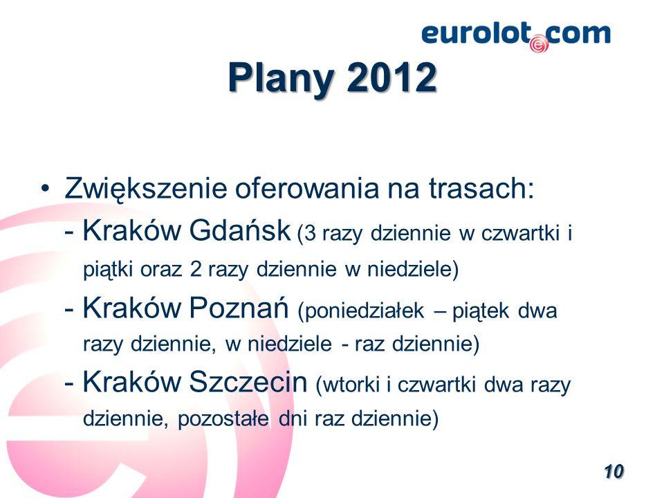 Plany 2012 Zwiększenie oferowania na trasach: