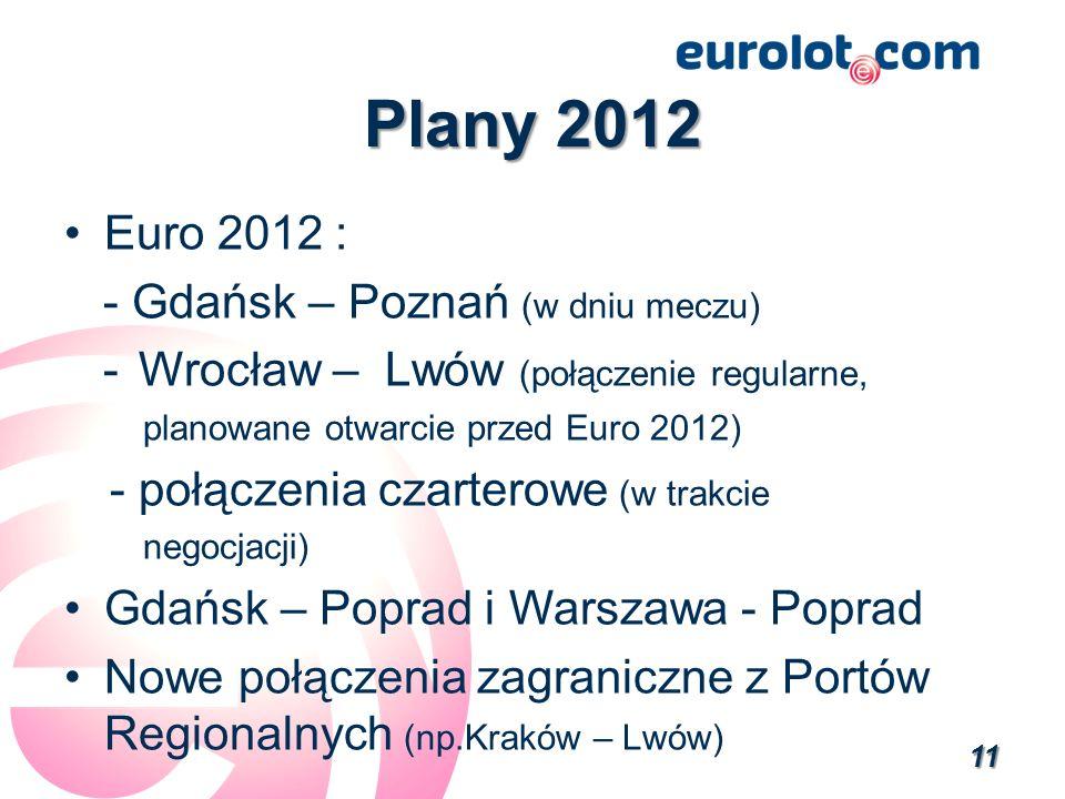 Plany 2012 Euro 2012 : - Gdańsk – Poznań (w dniu meczu)