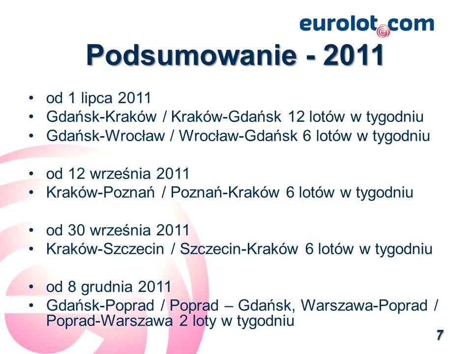 Podsumowanie - 2011 od 1 lipca 2011