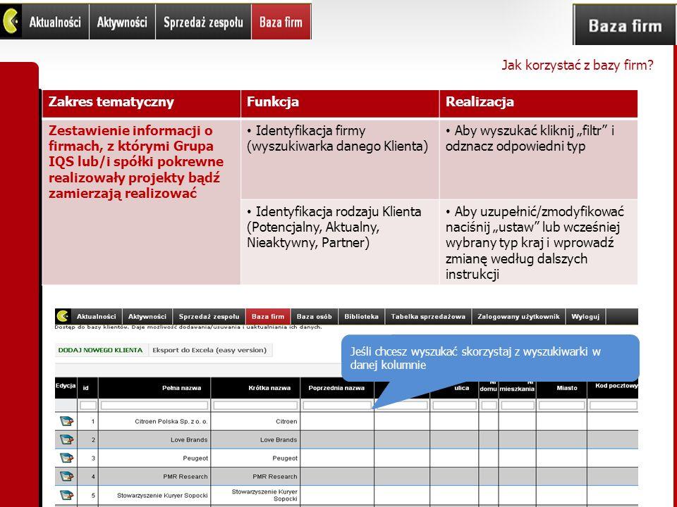 Jak korzystać z bazy firm Zakres tematyczny Funkcja Realizacja