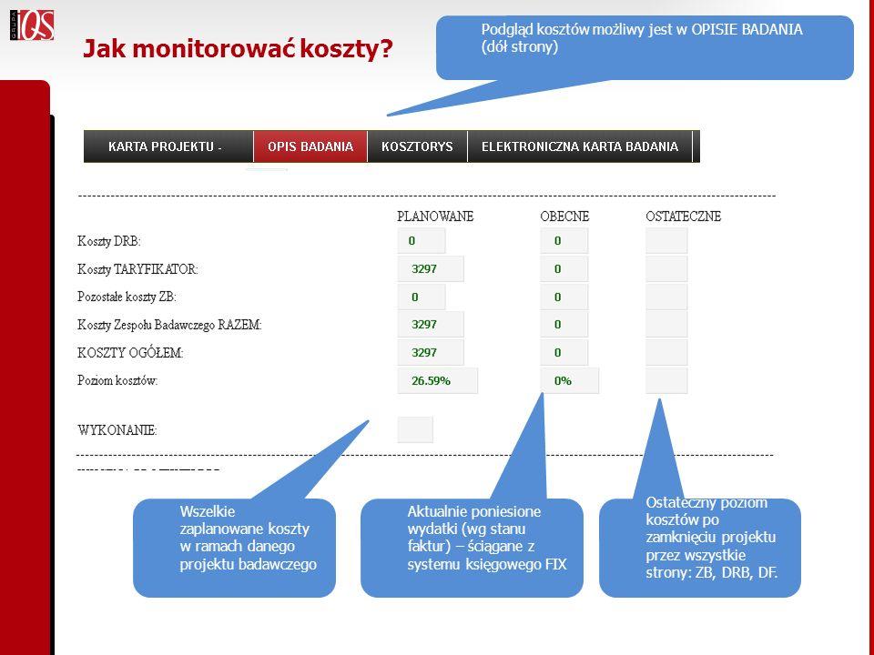 Jak monitorować koszty
