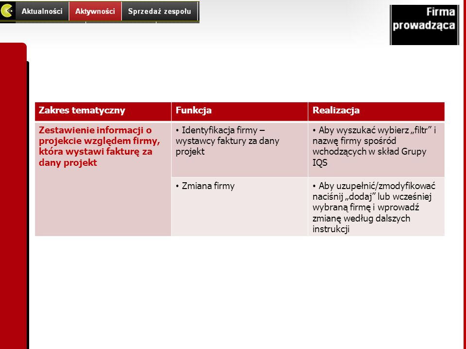 Zakres tematyczny Funkcja. Realizacja. Zestawienie informacji o projekcie względem firmy, która wystawi fakturę za dany projekt.