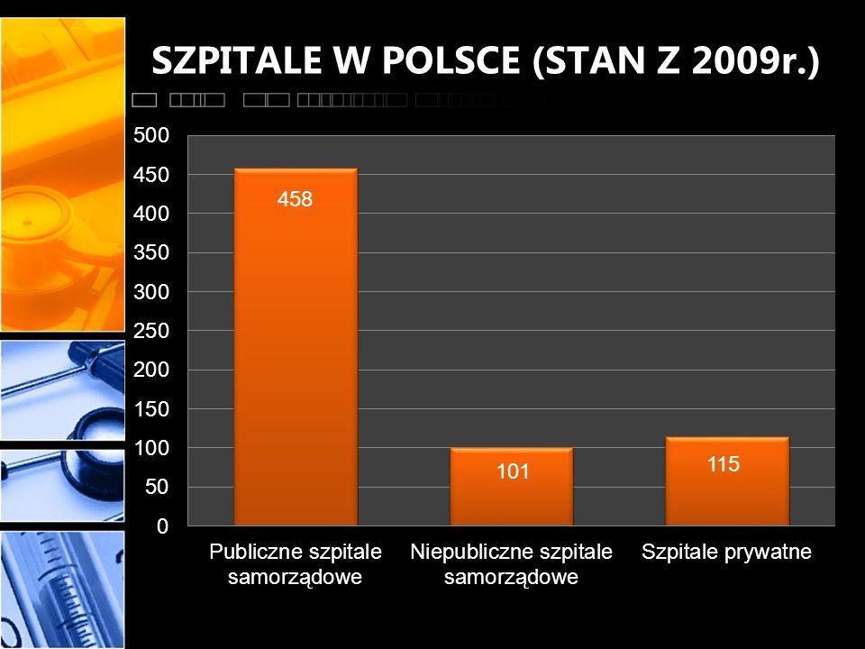 SZPITALE W POLSCE (STAN Z 2009r.)
