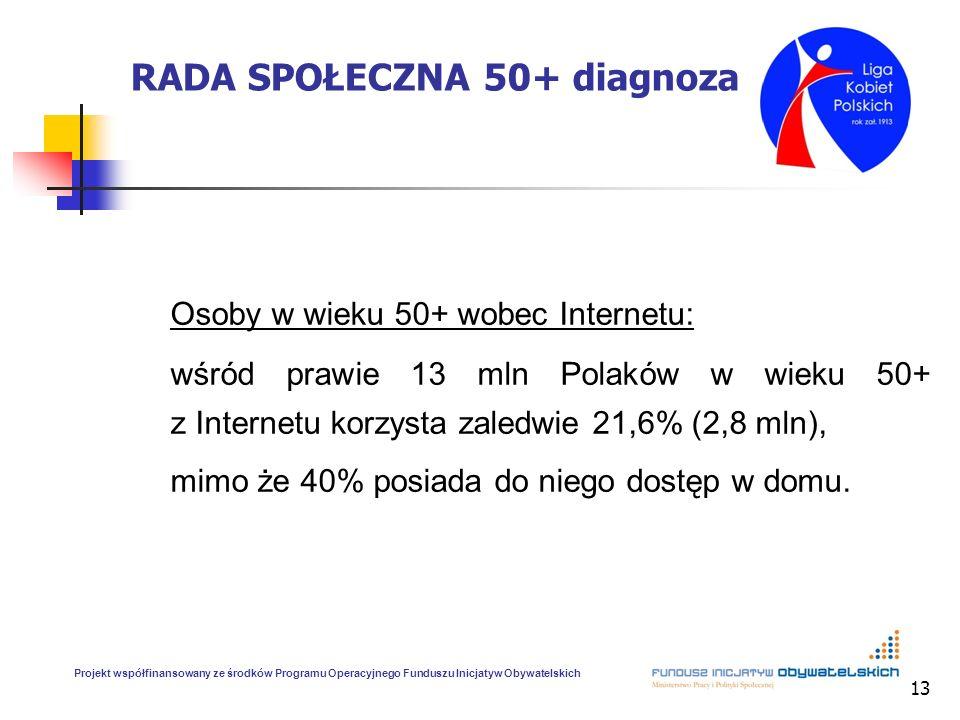 RADA SPOŁECZNA 50+ diagnoza