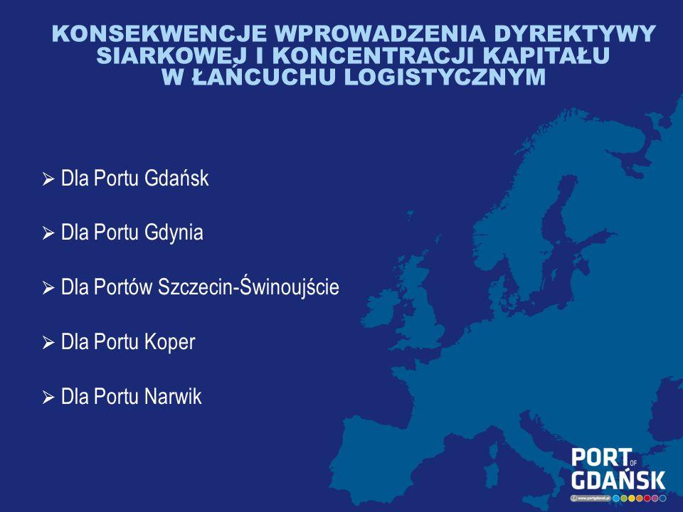 Dla Portów Szczecin-Świnoujście Dla Portu Koper Dla Portu Narwik