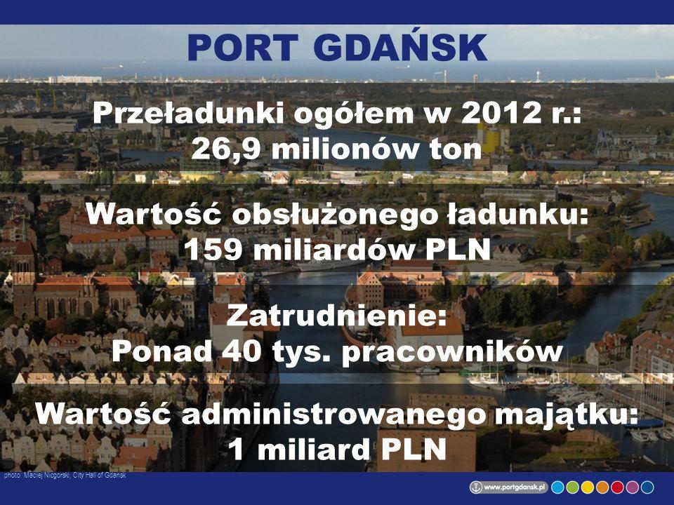 PORT GDAŃSK 26,9 milionów ton 159 miliardów PLN