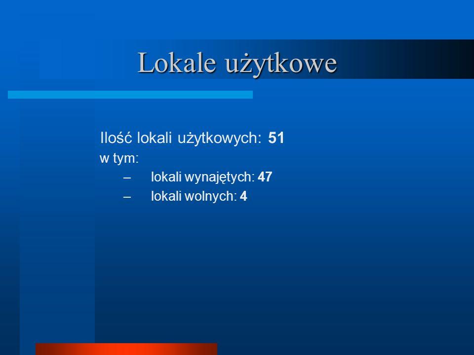 Lokale użytkowe Ilość lokali użytkowych: 51 w tym: