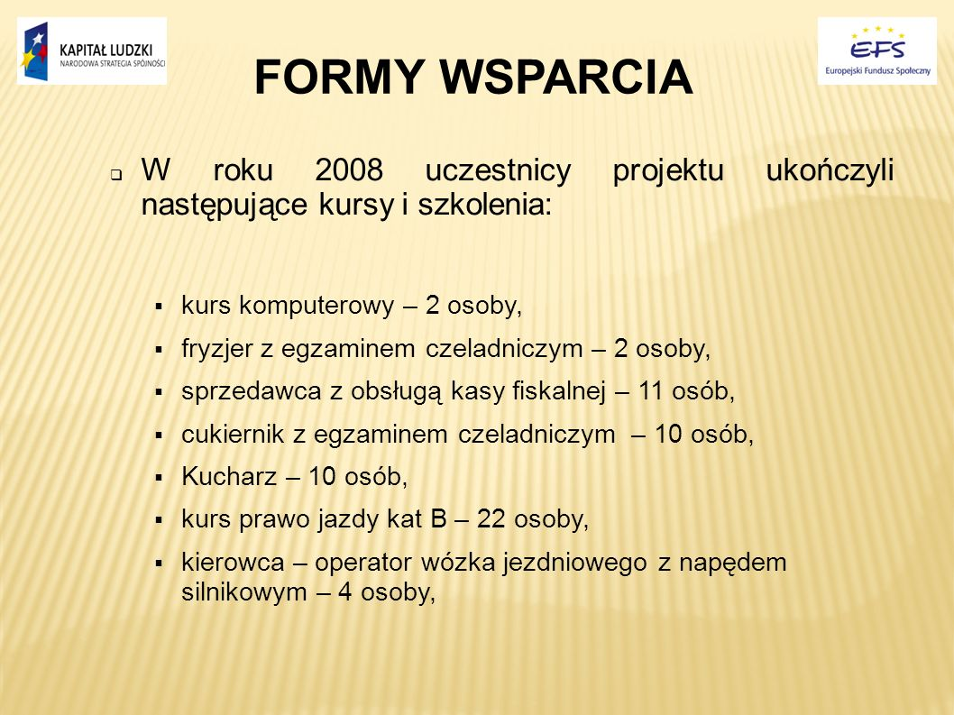 FORMY WSPARCIA W roku 2008 uczestnicy projektu ukończyli następujące kursy i szkolenia: kurs komputerowy – 2 osoby,