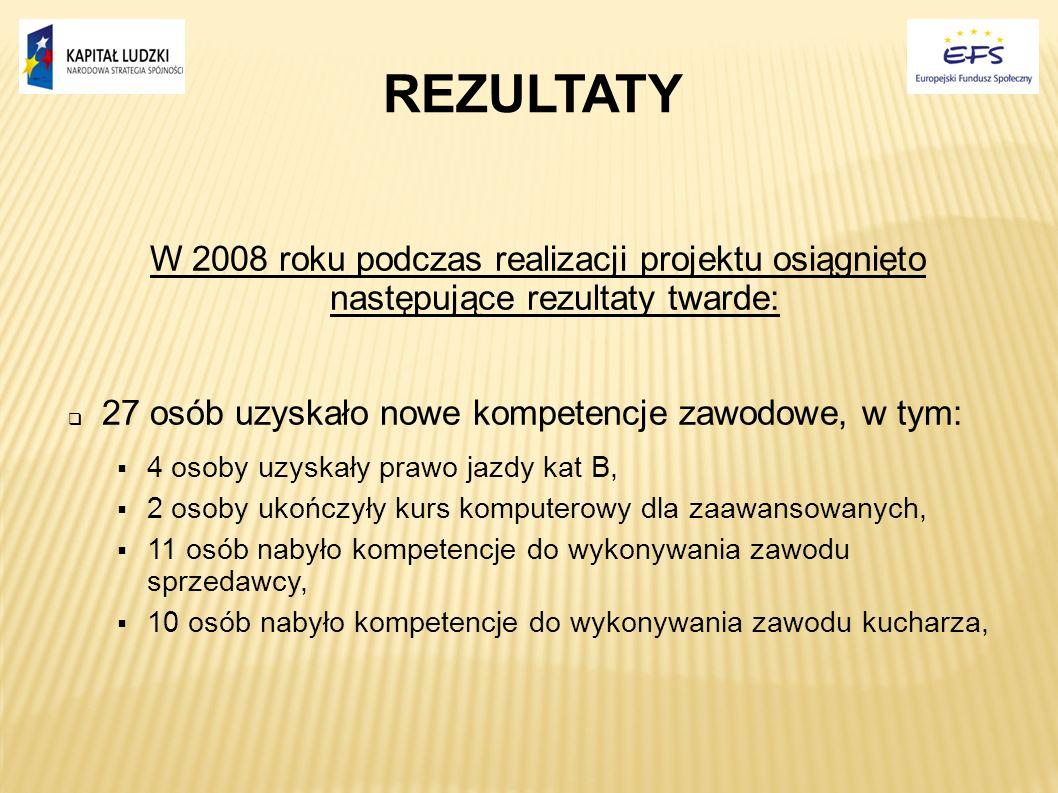 REZULTATY W 2008 roku podczas realizacji projektu osiągnięto następujące rezultaty twarde: 27 osób uzyskało nowe kompetencje zawodowe, w tym:
