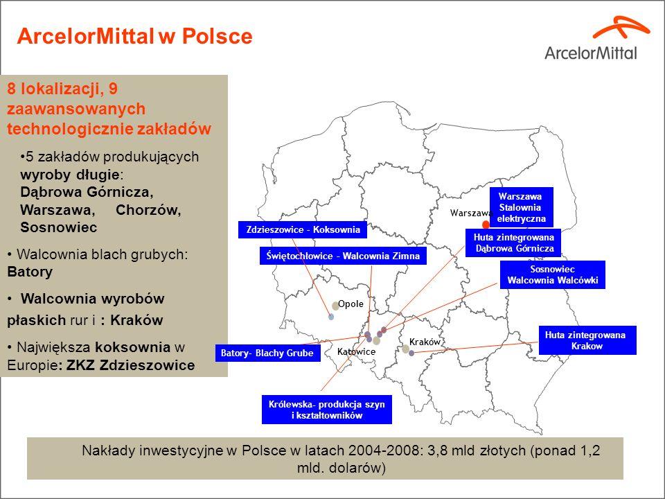 ArcelorMittal w Polsce