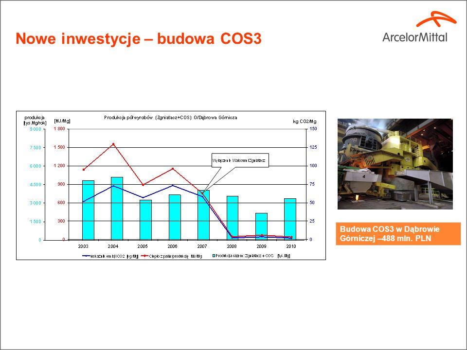 Nowe inwestycje – budowa COS3