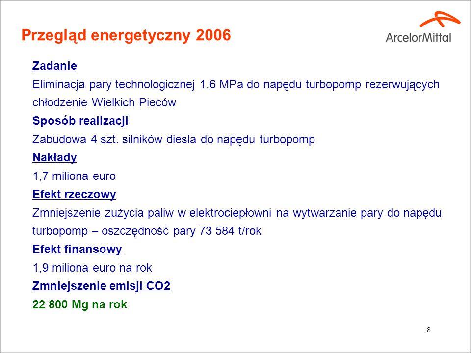 Przegląd energetyczny 2006