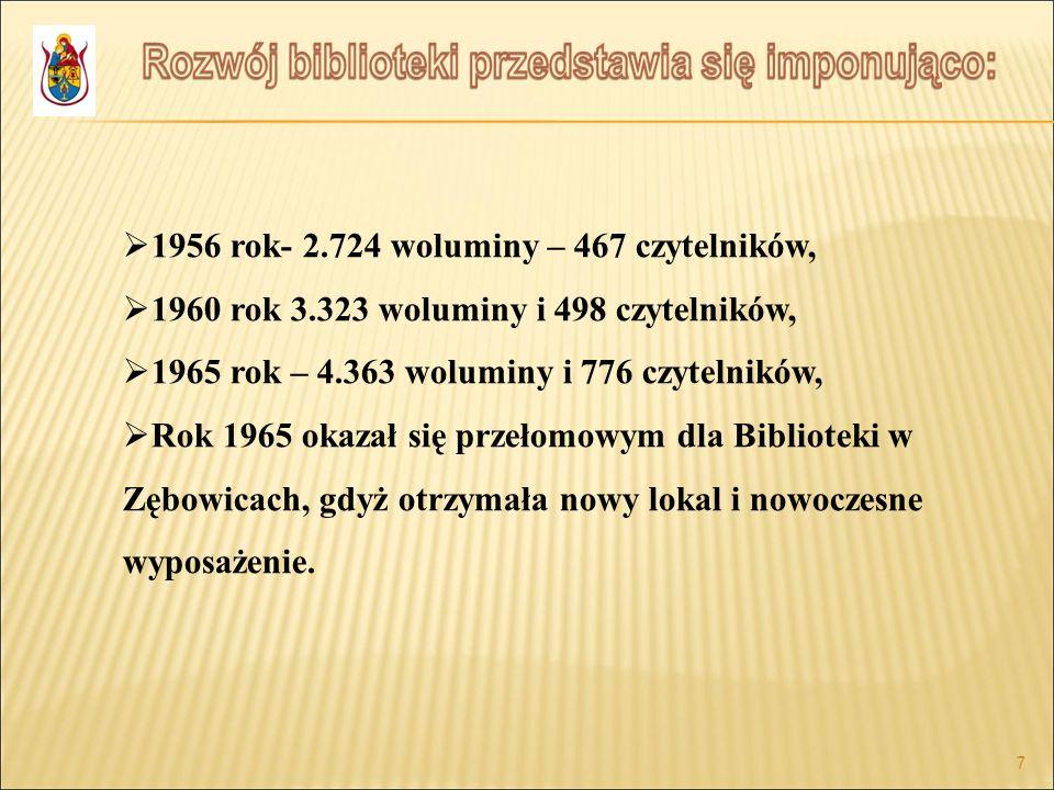 1956 rok- 2.724 woluminy – 467 czytelników,