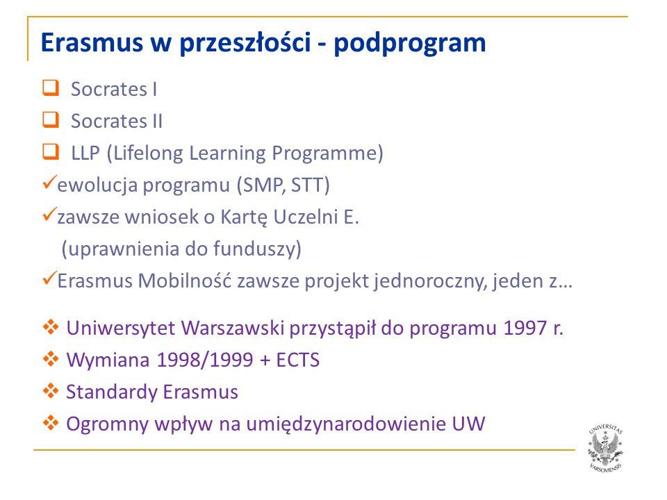 Erasmus w przeszłości - podprogram