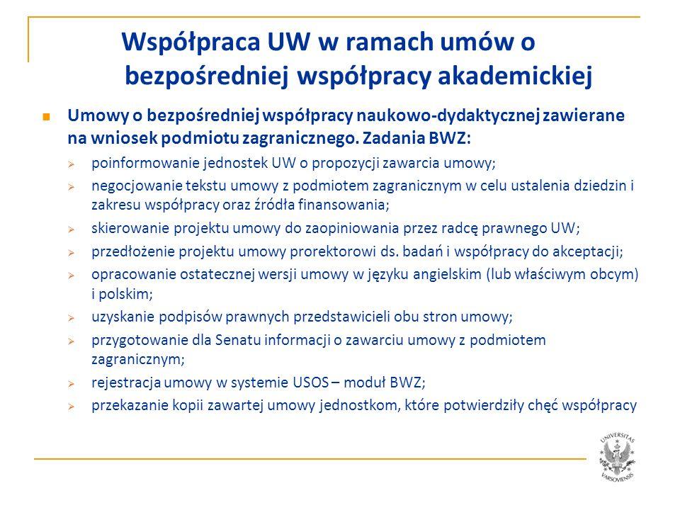 Współpraca UW w ramach umów o bezpośredniej współpracy akademickiej