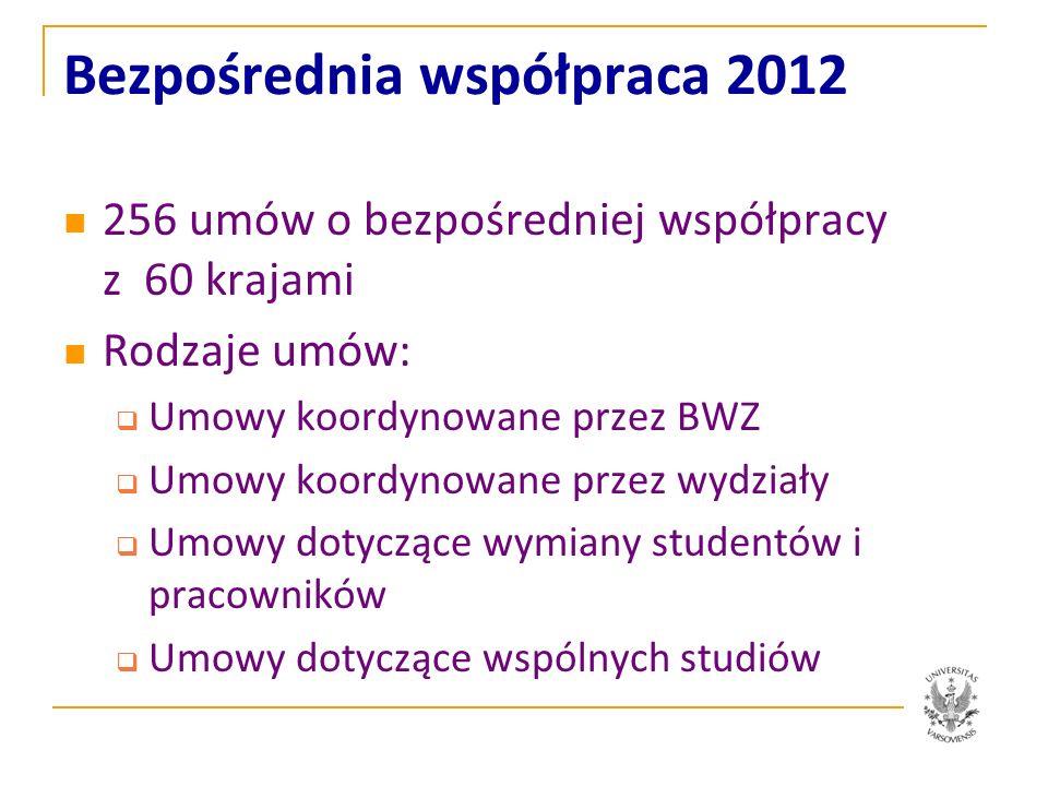 Bezpośrednia współpraca 2012