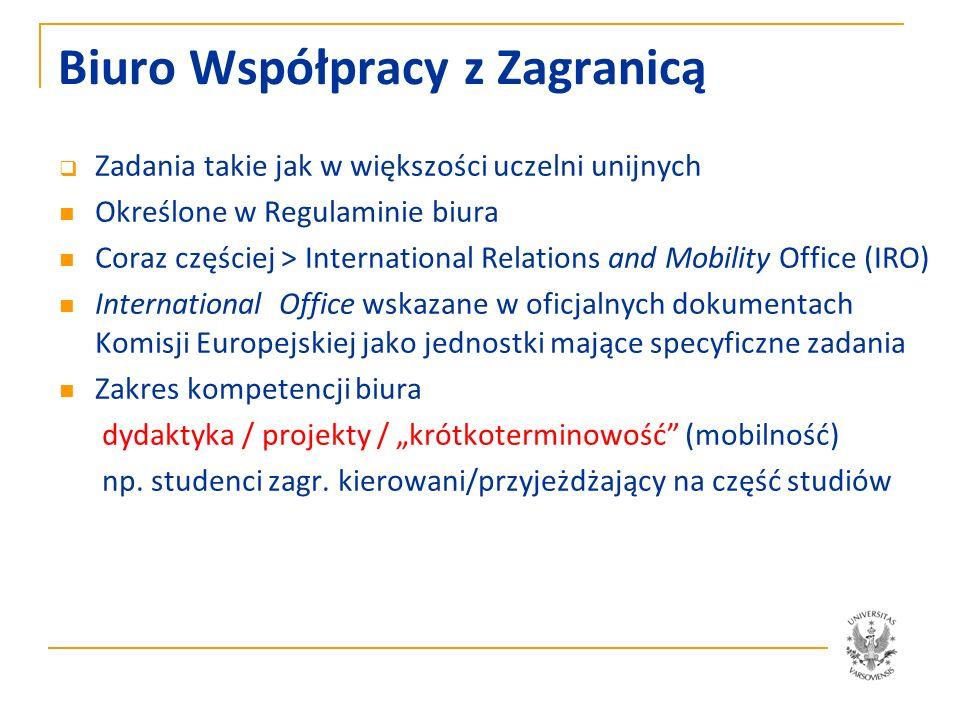 Biuro Współpracy z Zagranicą