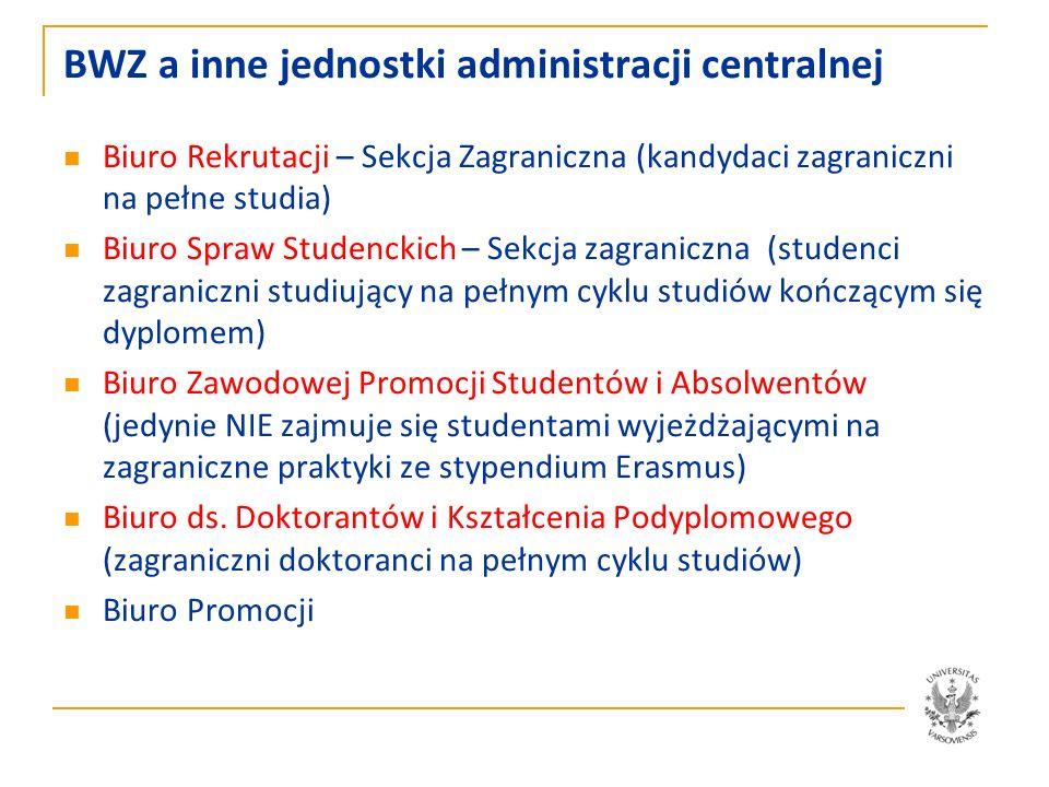 BWZ a inne jednostki administracji centralnej