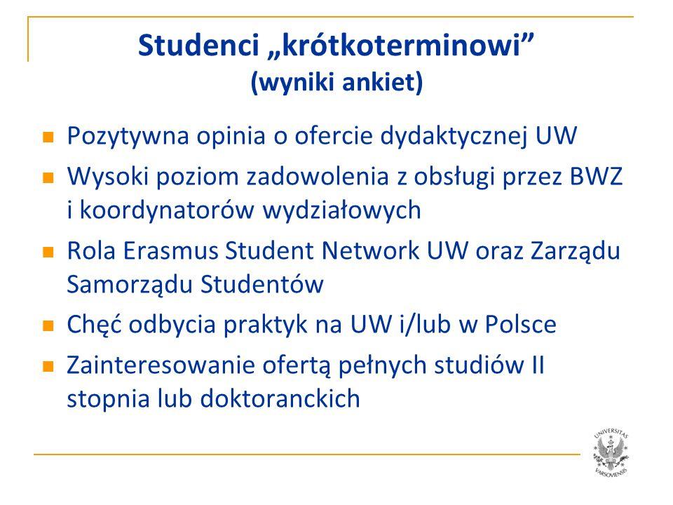 """Studenci """"krótkoterminowi (wyniki ankiet)"""
