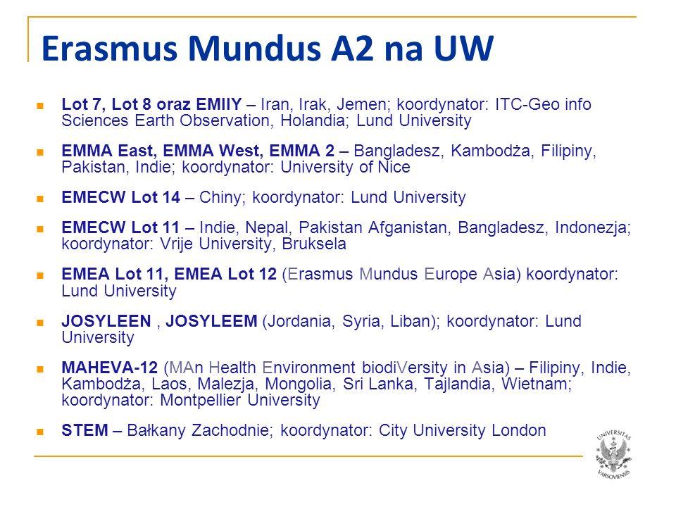 Erasmus Mundus A2 na UW Lot 7, Lot 8 oraz EMIIY – Iran, Irak, Jemen; koordynator: ITC-Geo info Sciences Earth Observation, Holandia; Lund University.