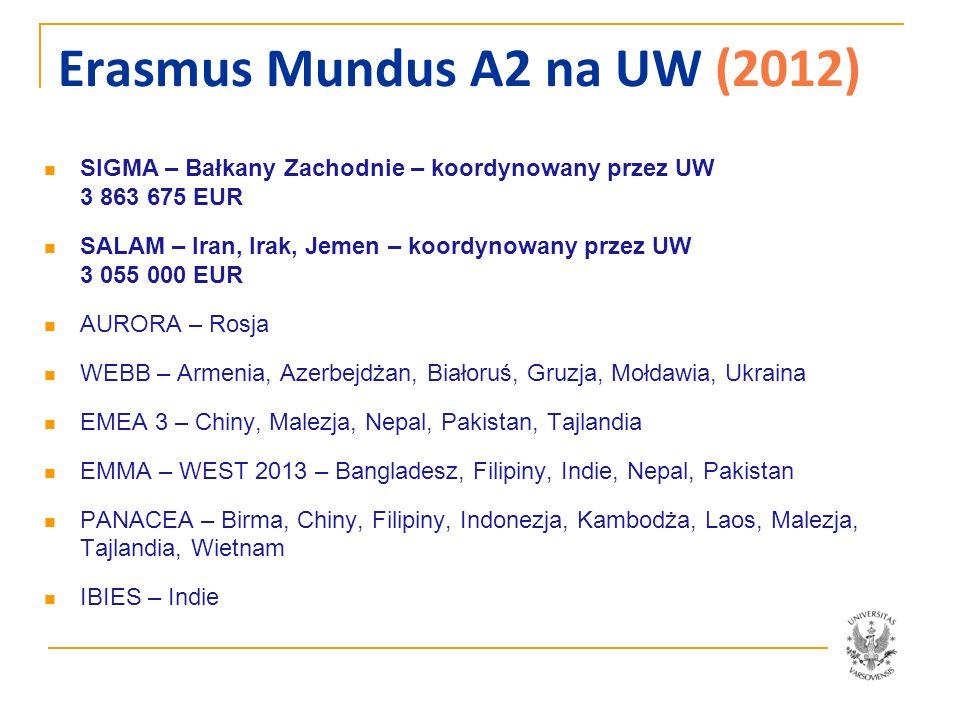 Erasmus Mundus A2 na UW (2012)