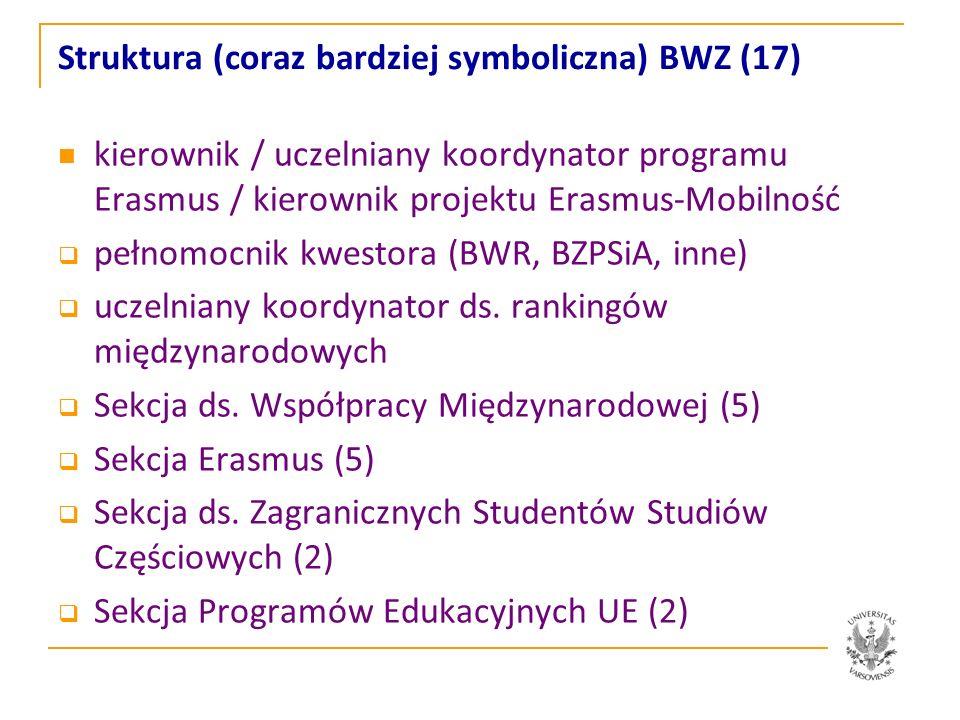 Struktura (coraz bardziej symboliczna) BWZ (17)