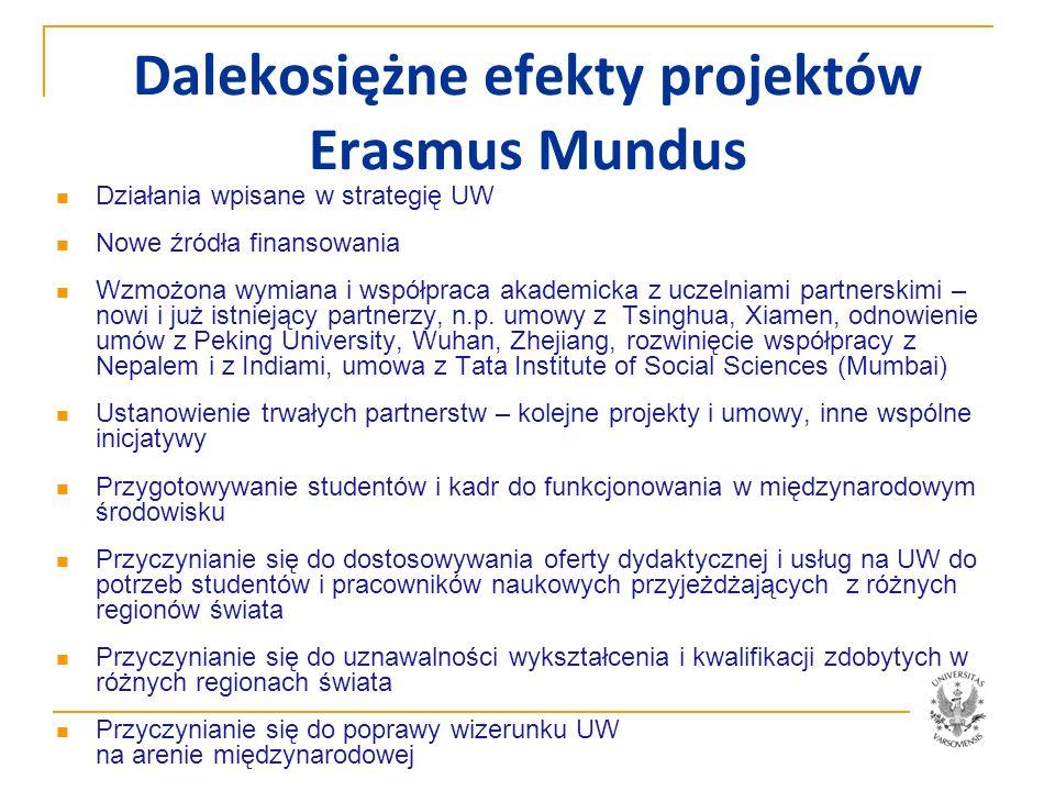 Dalekosiężne efekty projektów Erasmus Mundus