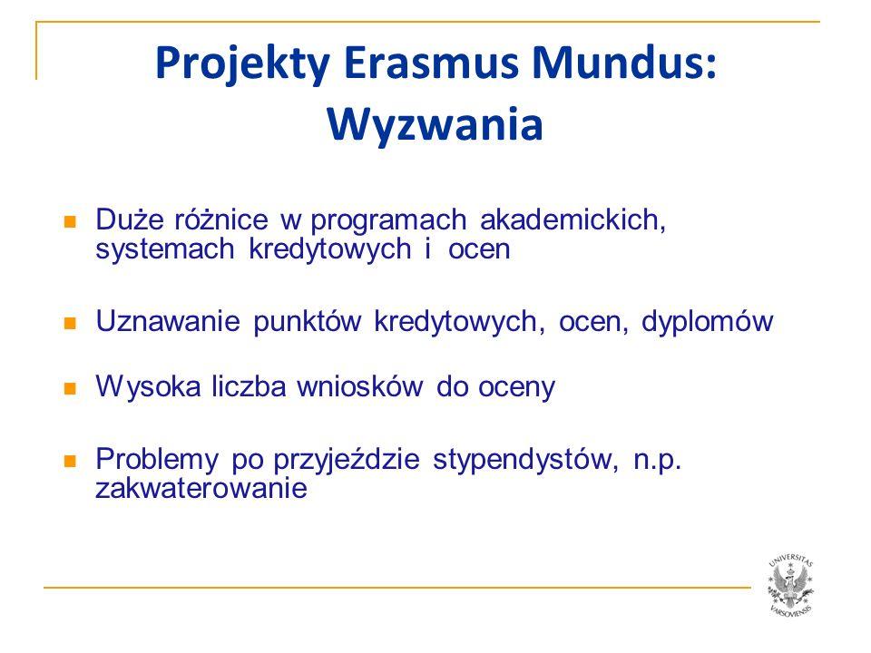 Projekty Erasmus Mundus: Wyzwania
