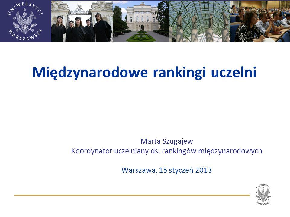 Międzynarodowe rankingi uczelni