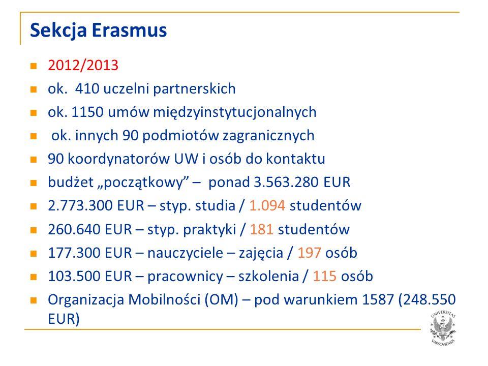 Sekcja Erasmus 2012/2013 ok. 410 uczelni partnerskich