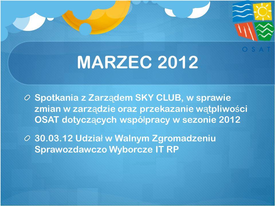 MARZEC 2012 Spotkania z Zarządem SKY CLUB, w sprawie zmian w zarządzie oraz przekazanie wątpliwości OSAT dotyczących współpracy w sezonie 2012.