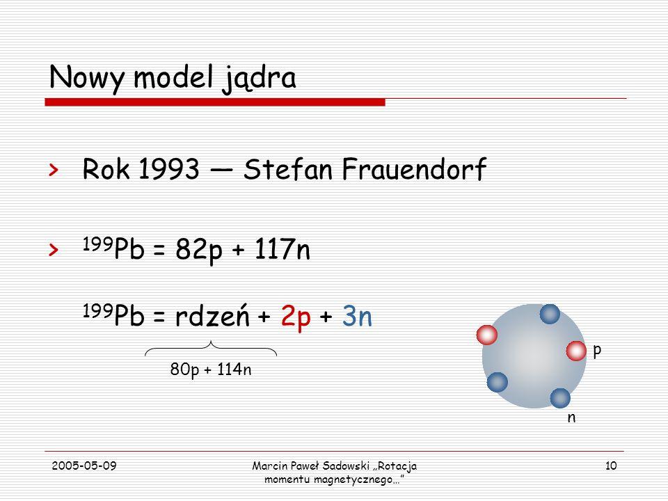 """Marcin Paweł Sadowski """"Rotacja momentu magnetycznego…"""