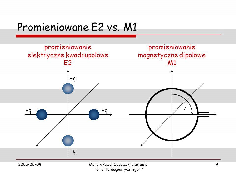 Promieniowane E2 vs. M1 promieniowanie elektryczne kwadrupolowe E2