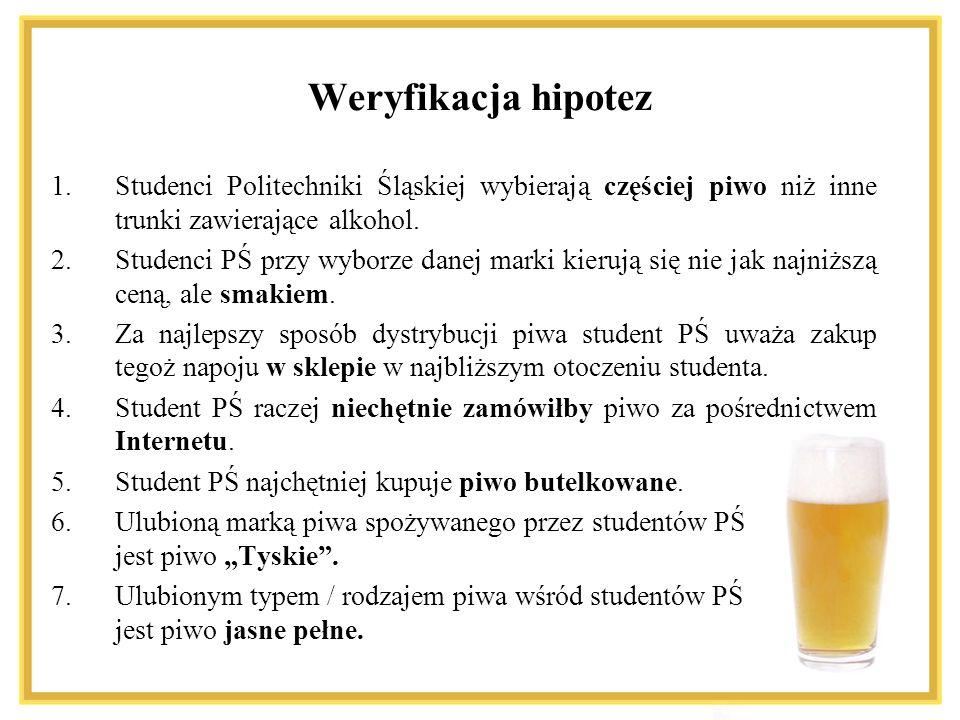 Weryfikacja hipotez Studenci Politechniki Śląskiej wybierają częściej piwo niż inne trunki zawierające alkohol.