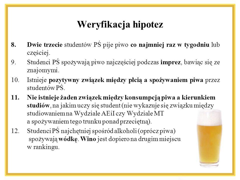 Weryfikacja hipotez Dwie trzecie studentów PŚ pije piwo co najmniej raz w tygodniu lub częściej.