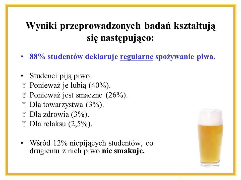 Wyniki przeprowadzonych badań kształtują się następująco: