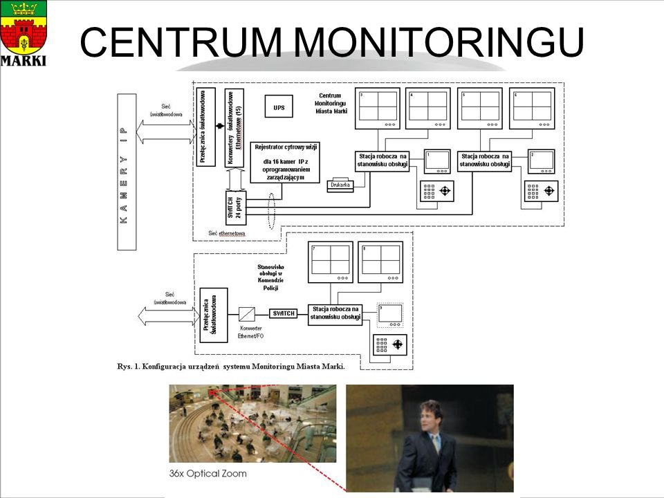 CENTRUM MONITORINGU