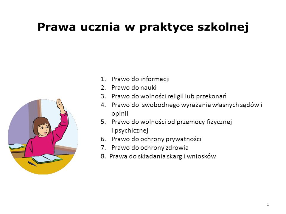 Prawa ucznia w praktyce szkolnej