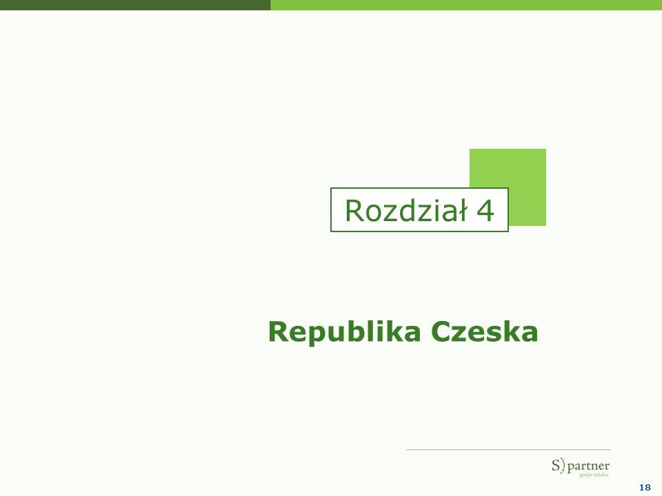 Rozdział 4 Republika Czeska