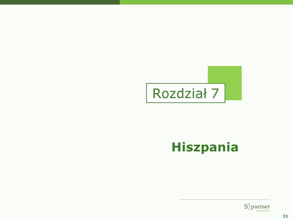Rozdział 7 Hiszpania