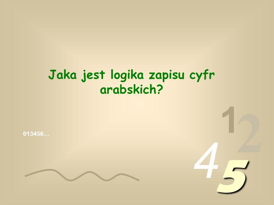 Jaka jest logika zapisu cyfr arabskich