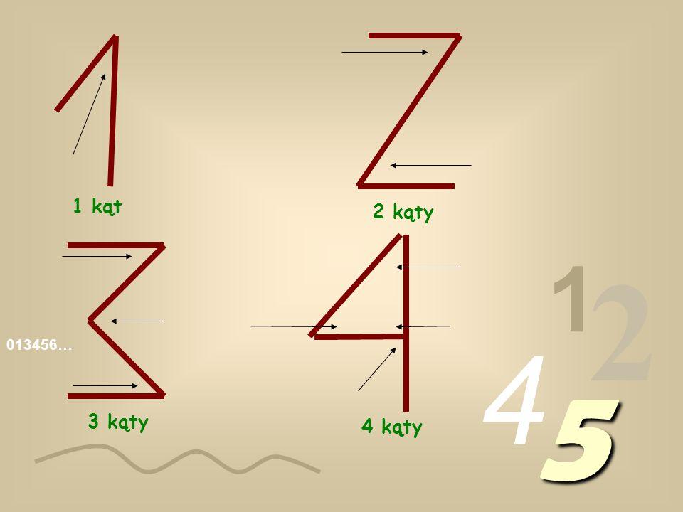 1 kąt 2 kąty 1 2 4 013456… 5 3 kąty 4 kąty
