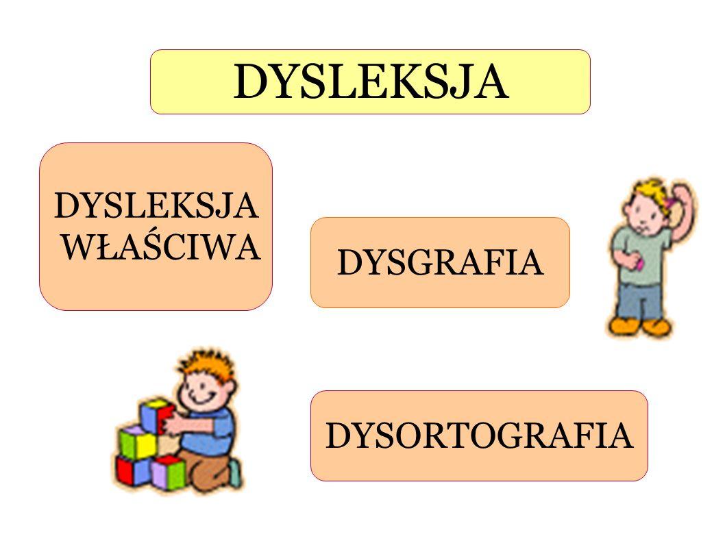DYSLEKSJA DYSLEKSJA WŁAŚCIWA DYSGRAFIA DYSORTOGRAFIA