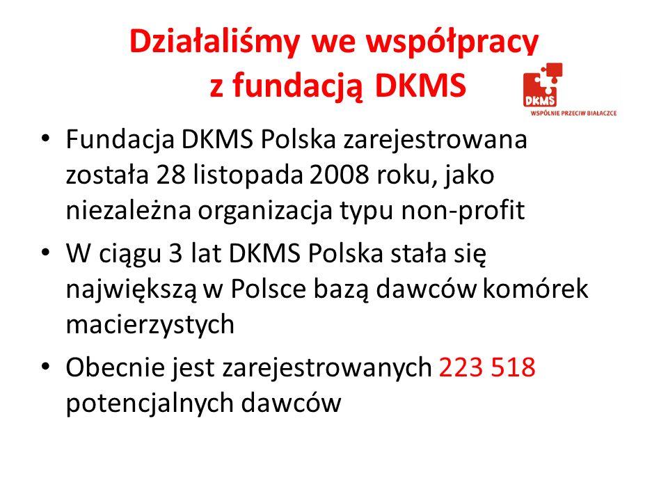Działaliśmy we współpracy z fundacją DKMS