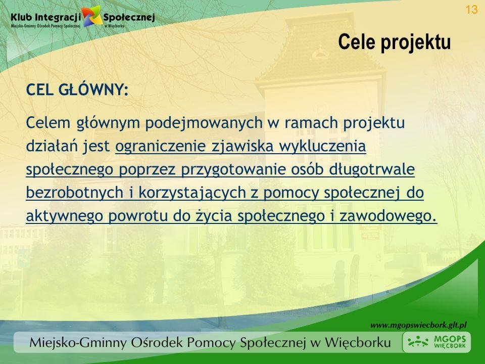Cele projektu CEL GŁÓWNY:
