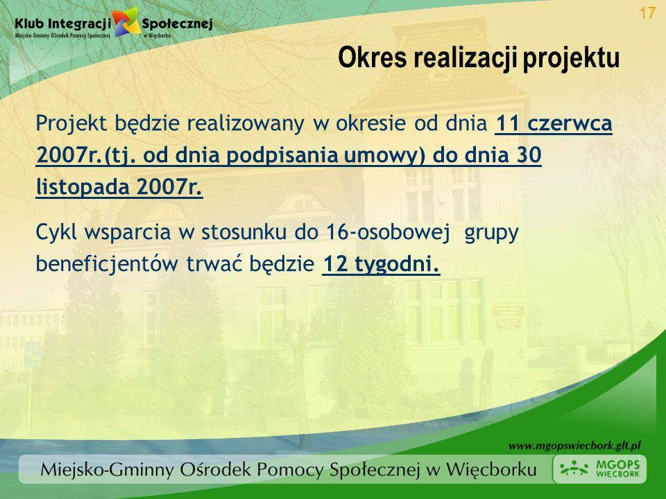 Okres realizacji projektu