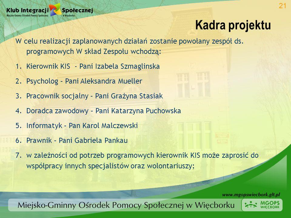 21 Kadra projektu. W celu realizacji zaplanowanych działań zostanie powołany zespół ds. programowych W skład Zespołu wchodzą: