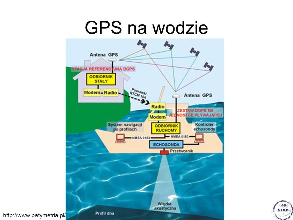 GPS na wodzie http://www.batymetria.pl/